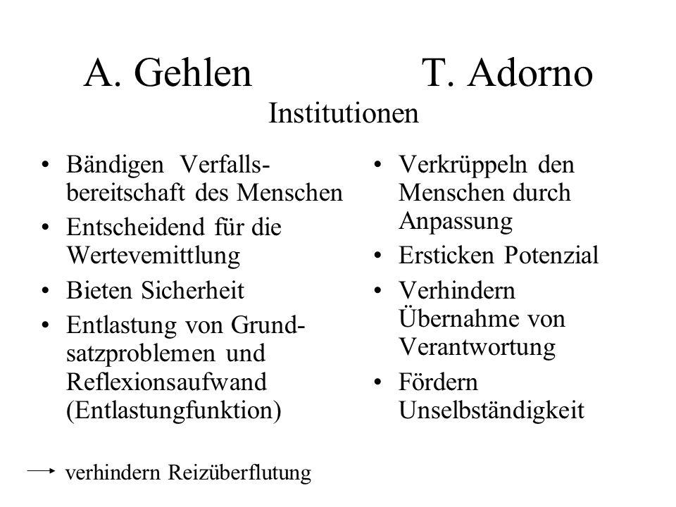 A. GehlenT. Adorno Bändigen Verfalls- bereitschaft des Menschen Entscheidend für die Wertevemittlung Bieten Sicherheit Entlastung von Grund- satzprobl