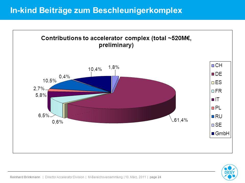 Reinhard Brinkmann | Director Accelerator Division | M-Bereichsversammlung | 10. März, 2011 | page 24 In-kind Beiträge zum Beschleunigerkomplex