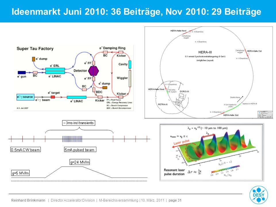 Reinhard Brinkmann | Director Accelerator Division | M-Bereichsversammlung | 10. März, 2011 | page 31 Ideenmarkt Juni 2010: 36 Beiträge, Nov 2010: 29