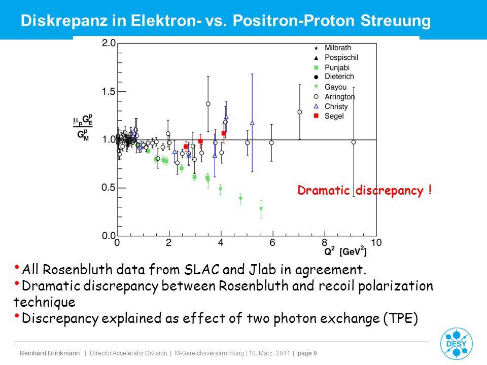 Reinhard Brinkmann | Director Accelerator Division | M-Bereichsversammlung | 10. März, 2011 | page 9 Diskrepanz in Elektron- vs. Positron-Proton Streu
