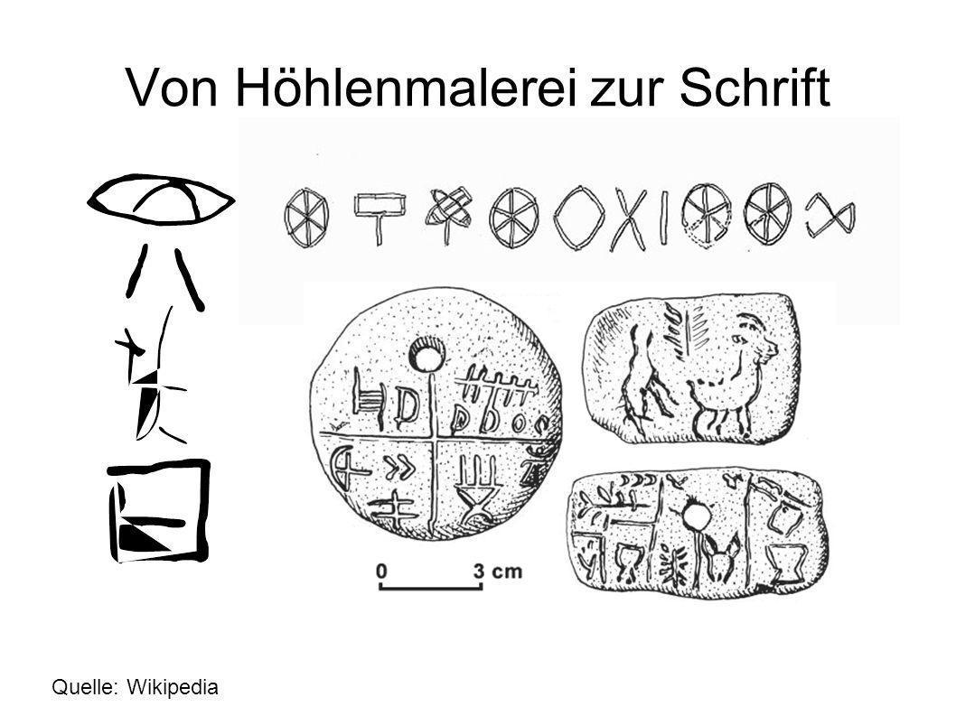 Von Höhlenmalerei zur Schrift Quelle: Wikipedia
