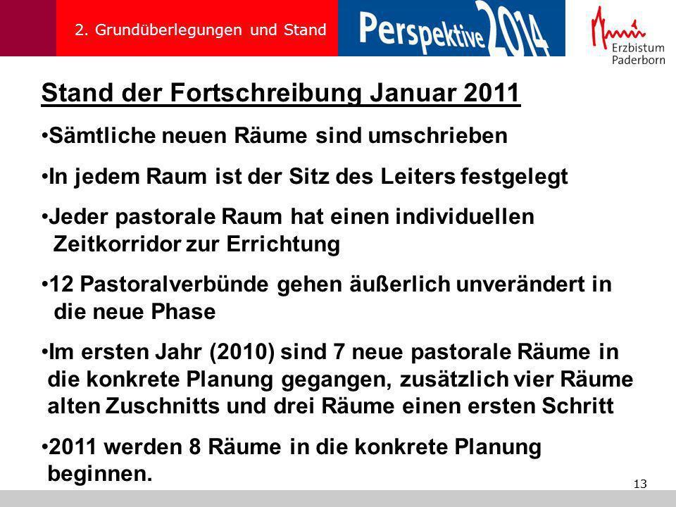 13 2. Grundüberlegungen und Stand Stand der Fortschreibung Januar 2011 Sämtliche neuen Räume sind umschrieben In jedem Raum ist der Sitz des Leiters f