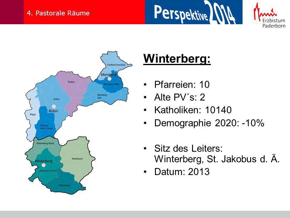 4. Pastorale Räume Winterberg: Pfarreien: 10 Alte PV´s: 2 Katholiken: 10140 Demographie 2020: -10% Sitz des Leiters: Winterberg, St. Jakobus d. Ä. Dat