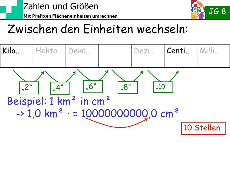 Zahlen und Größen JG 8 Mit Präfixen Flächeneinheiten umrechnen Zwischen den Einheiten wechseln: Kilo..Hekto..Deka..Dezi..Centi..Milli.. 10 8642 Beispi