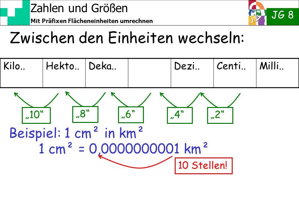 Zahlen und Größen JG 8 Mit Präfixen Flächeneinheiten umrechnen Zwischen den Einheiten wechseln: Kilo..Hekto..Deka..Dezi..Centi..Milli.. 108642 1 cm² =