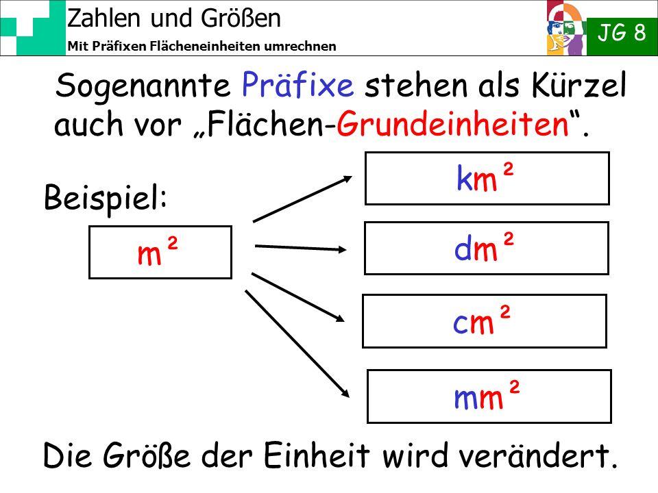 Zahlen und Größen JG 8 Mit Präfixen Flächeneinheiten umrechnen Sogenannte Präfixe stehen als Kürzel auch vor Flächen-Grundeinheiten. Beispiel: m² km²d
