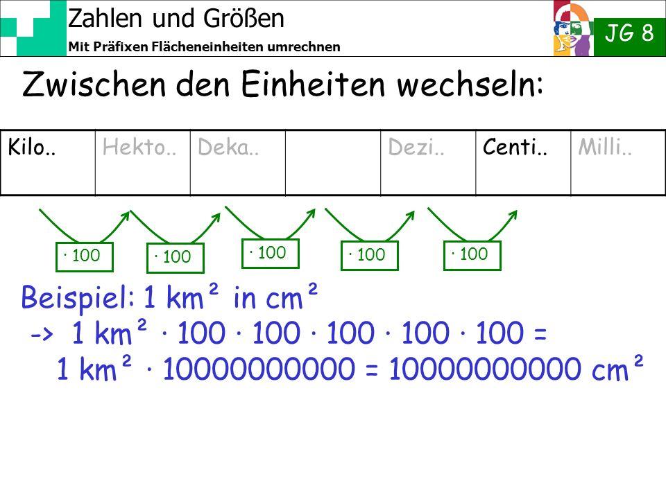 Zahlen und Größen JG 8 Mit Präfixen Flächeneinheiten umrechnen Zwischen den Einheiten wechseln: Kilo..Hekto..Deka..Dezi..Centi..Milli.. · 100 Beispiel