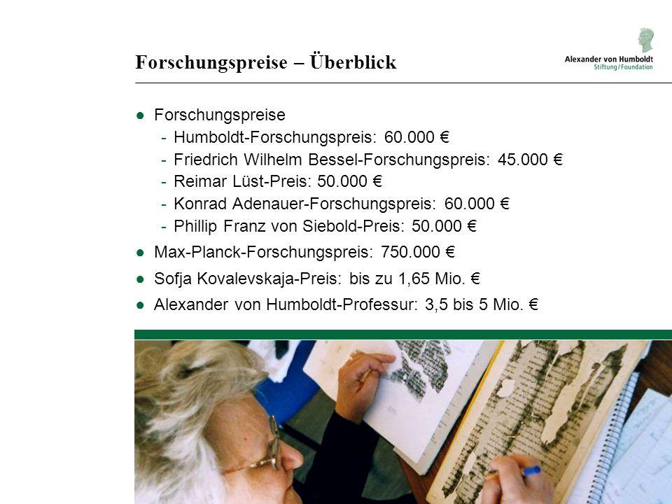 Forschungspreise – Überblick Forschungspreise -Humboldt-Forschungspreis: 60.000 -Friedrich Wilhelm Bessel-Forschungspreis: 45.000 -Reimar Lüst-Preis: