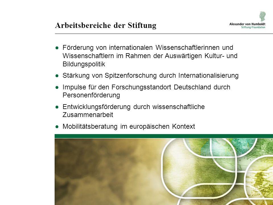 Alumniportal Deutschland Zielgruppe: Jeder, der in Deutschland studiert oder geforscht hat (Deutschland-Alumni) Zugang zu allen registrierten Deutschland-Alumni und Unternehmen Zugang zu Angeboten im Bereich Bildung und Forschung Möglichkeit, sich als Experte in seinem Fachgebiet zu präsentieren Die Rolle der Humboldt-Stiftung: Einbindung ihres weltweiten Netzwerks in das Portal Angebot einer zusätzlichen Plattform für ihre Alumni www.alumniportal-deutschland.org