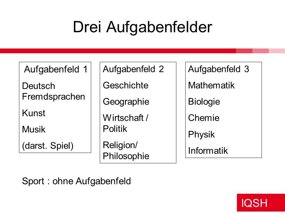 IQSH Drei Aufgabenfelder Aufgabenfeld 1 Deutsch Fremdsprachen Kunst Musik (darst. Spiel) Aufgabenfeld 2 Geschichte Geographie Wirtschaft / Politik Rel