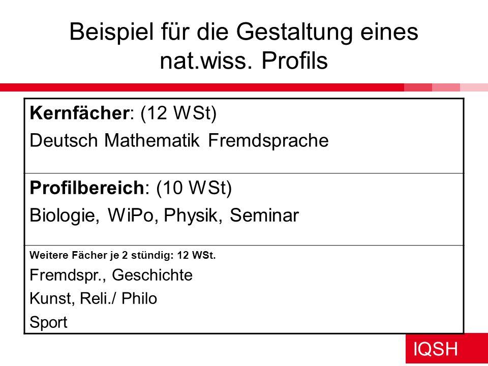 IQSH Beispiel für die Gestaltung eines nat.wiss. Profils Kernfächer: (12 WSt) Deutsch Mathematik Fremdsprache Profilbereich: (10 WSt) Biologie, WiPo,
