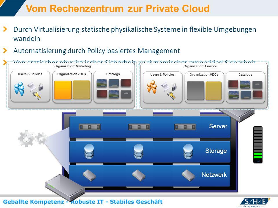 © SHE Informationstechnologie AG, 2009 www.she.net Server Storage Netzwerk Durch Virtualisierung statische physikalische Systeme in flexible Umgebunge