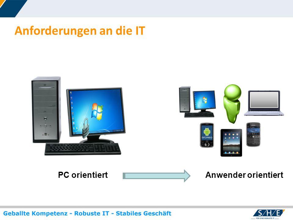 © SHE Informationstechnologie AG, 2009 www.she.net Anforderungen an die IT PC orientiertAnwender orientiert