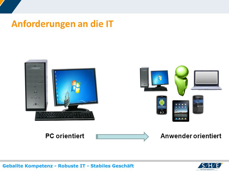 © SHE Informationstechnologie AG, 2009 www.she.net Warum Cloud Computing.