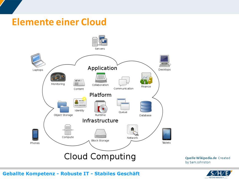 © SHE Informationstechnologie AG, 2009 www.she.net Elemente einer Cloud Quelle Wikipedia.de Created by Sam Johnston