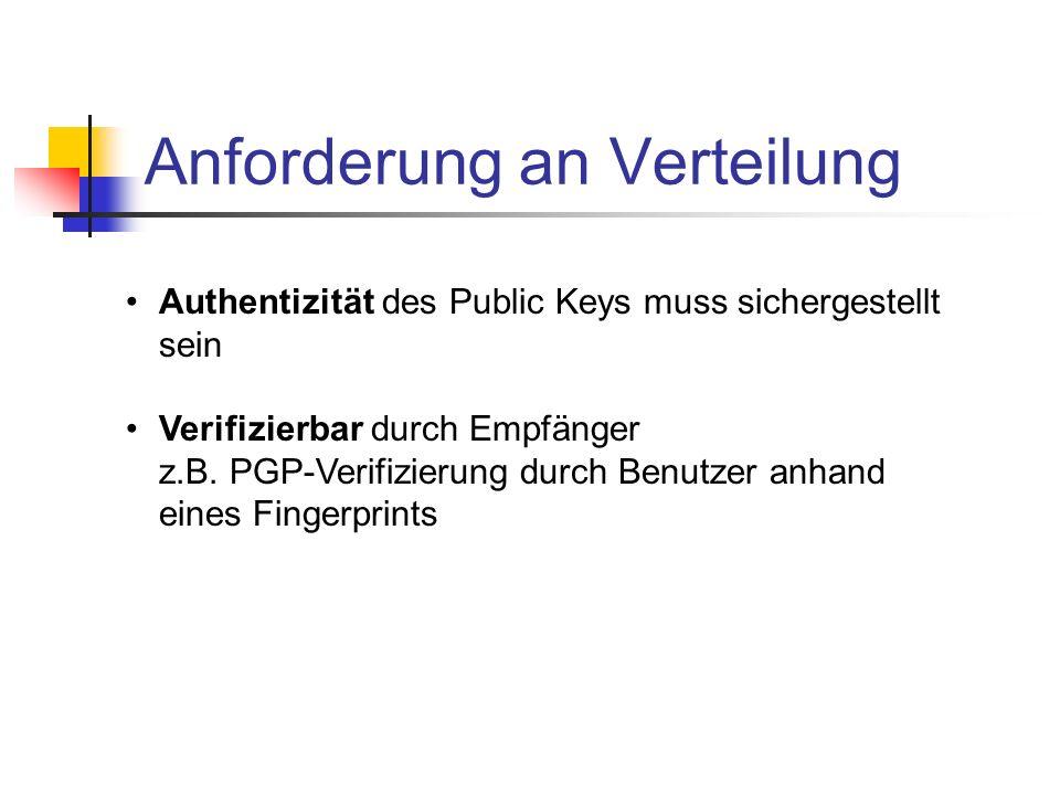 Authentizität des Public Keys muss sichergestellt sein Verifizierbar durch Empfänger z.B. PGP-Verifizierung durch Benutzer anhand eines Fingerprints A