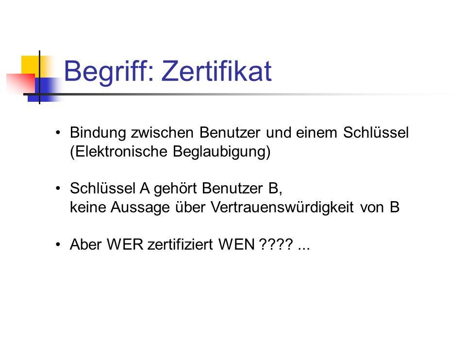 Begriff: Zertifikat Bindung zwischen Benutzer und einem Schlüssel (Elektronische Beglaubigung) Schlüssel A gehört Benutzer B, keine Aussage über Vertr