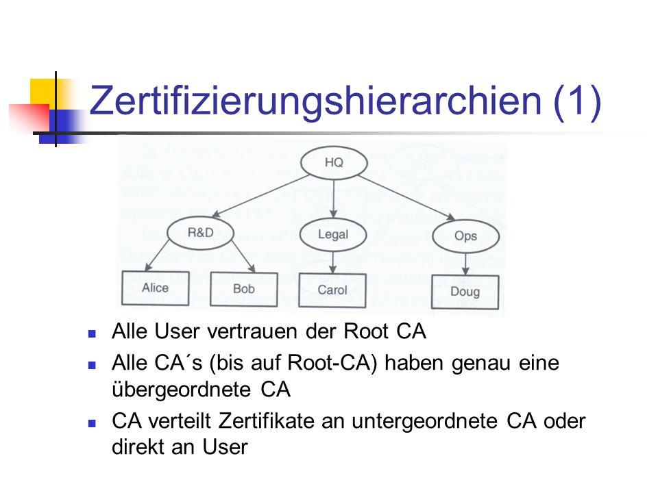 Zertifizierungshierarchien (1) Alle User vertrauen der Root CA Alle CA´s (bis auf Root-CA) haben genau eine übergeordnete CA CA verteilt Zertifikate a