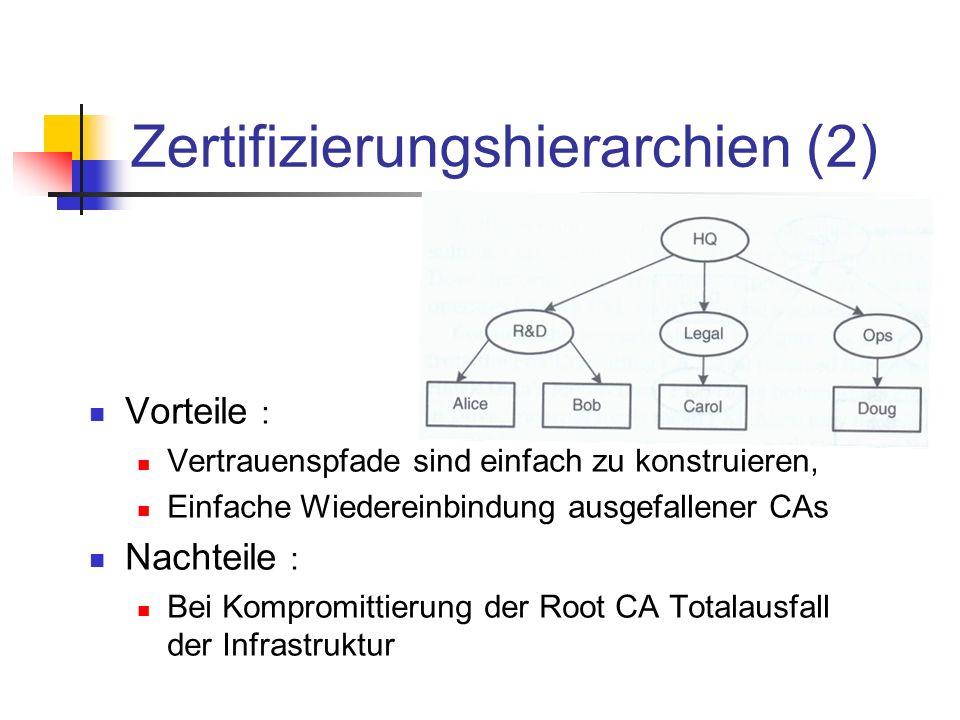 Zertifizierungshierarchien (2) Vorteile : Vertrauenspfade sind einfach zu konstruieren, Einfache Wiedereinbindung ausgefallener CAs Nachteile : Bei Ko