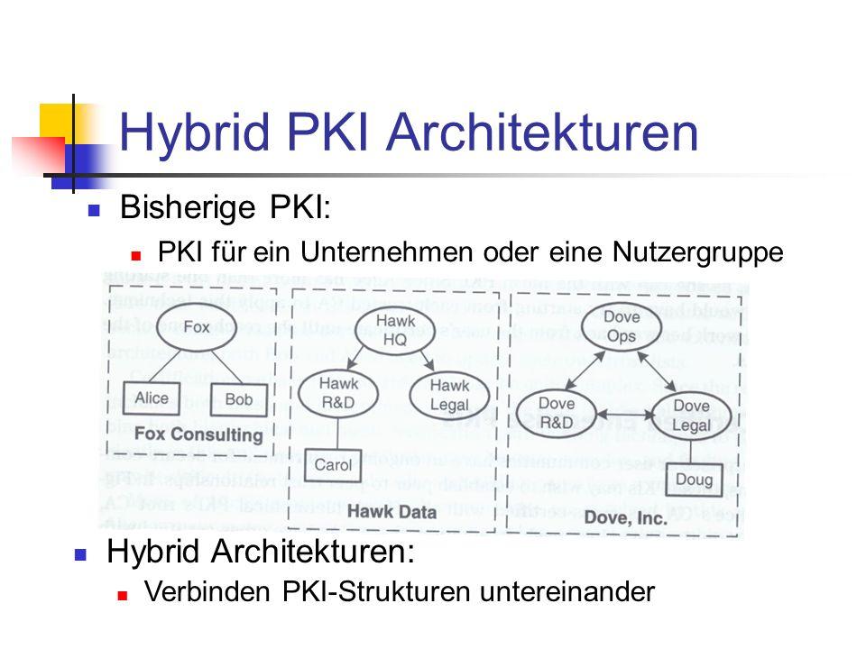 Hybrid PKI Architekturen Bisherige PKI: PKI für ein Unternehmen oder eine Nutzergruppe Hybrid Architekturen: Verbinden PKI-Strukturen untereinander