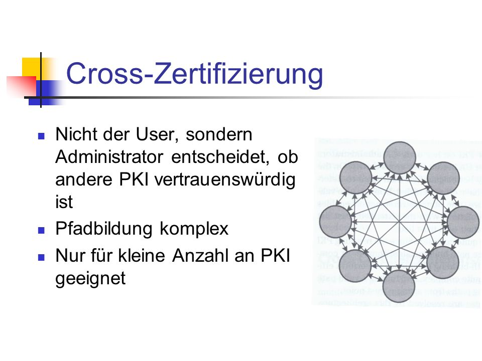Cross-Zertifizierung Nicht der User, sondern Administrator entscheidet, ob andere PKI vertrauenswürdig ist Pfadbildung komplex Nur für kleine Anzahl a