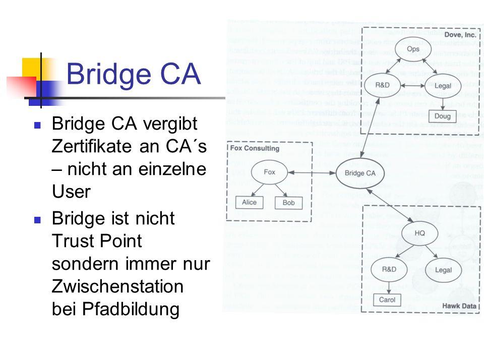Bridge CA Bridge CA vergibt Zertifikate an CA´s – nicht an einzelne User Bridge ist nicht Trust Point sondern immer nur Zwischenstation bei Pfadbildun