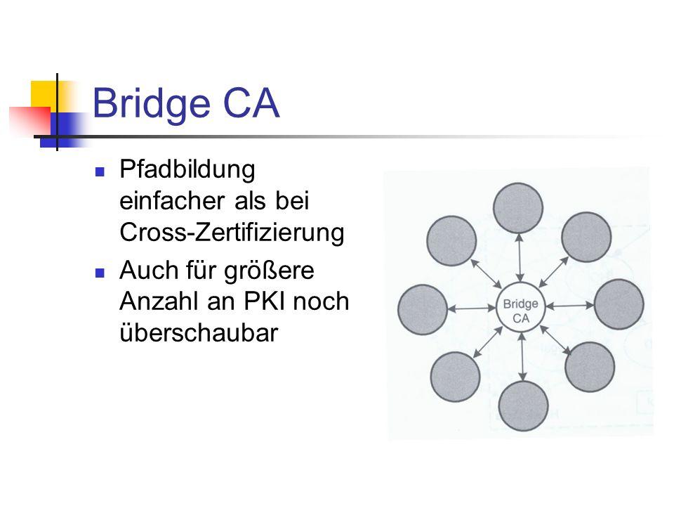 Bridge CA Pfadbildung einfacher als bei Cross-Zertifizierung Auch für größere Anzahl an PKI noch überschaubar