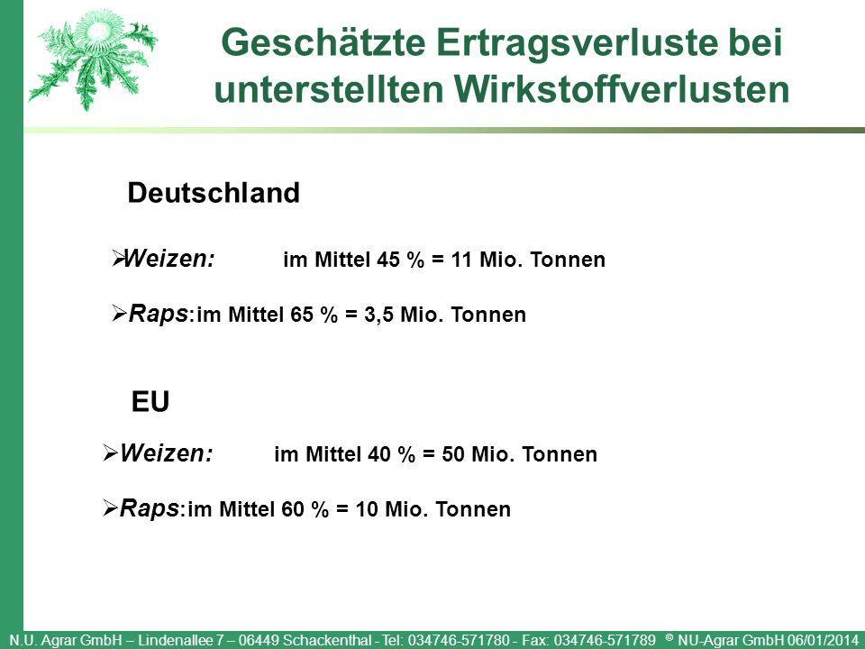 N.U. Agrar GmbH – Lindenallee 7 – 06449 Schackenthal - Tel: 034746-571780 - Fax: 034746-571789 © NU-Agrar GmbH 06/01/2014 Geschätzte Ertragsverluste b