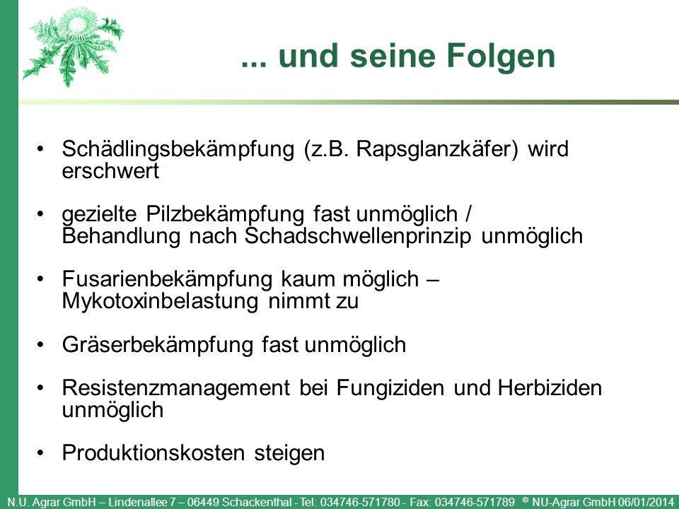 N.U. Agrar GmbH – Lindenallee 7 – 06449 Schackenthal - Tel: 034746-571780 - Fax: 034746-571789 © NU-Agrar GmbH 06/01/2014... und seine Folgen Schädlin