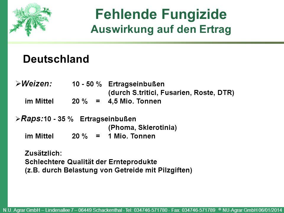N.U. Agrar GmbH – Lindenallee 7 – 06449 Schackenthal - Tel: 034746-571780 - Fax: 034746-571789 © NU-Agrar GmbH 06/01/2014 Fehlende Fungizide Auswirkun