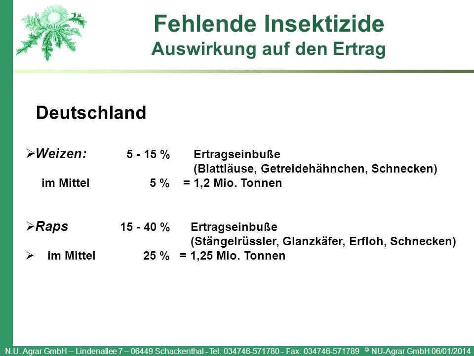 N.U. Agrar GmbH – Lindenallee 7 – 06449 Schackenthal - Tel: 034746-571780 - Fax: 034746-571789 © NU-Agrar GmbH 06/01/2014 Fehlende Insektizide Auswirk