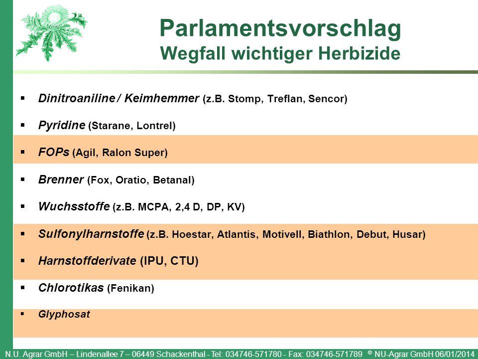 N.U. Agrar GmbH – Lindenallee 7 – 06449 Schackenthal - Tel: 034746-571780 - Fax: 034746-571789 © NU-Agrar GmbH 06/01/2014 Parlamentsvorschlag Wegfall