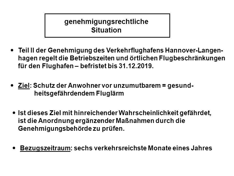 genehmigungsrechtliche Situation Teil II der Genehmigung des Verkehrflughafens Hannover-Langen- hagen regelt die Betriebszeiten und örtlichen Flugbeschränkungen für den Flughafen – befristet bis 31.12.2019.