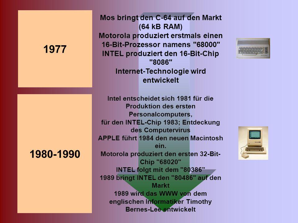 1967 INTEL kommt auf den Markt 1969 Es gibt den ersten Mikroprozessor (4004) 1970-1980 E-Mail Programm Mitte der 70er Jahre setzt sich der Mikroprozes