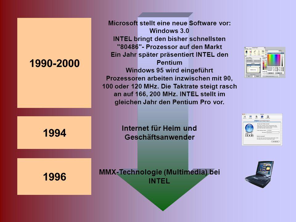 1977 Mos bringt den C-64 auf den Markt (64 kB RAM) Motorola produziert erstmals einen 16-Bit-Prozessor namens