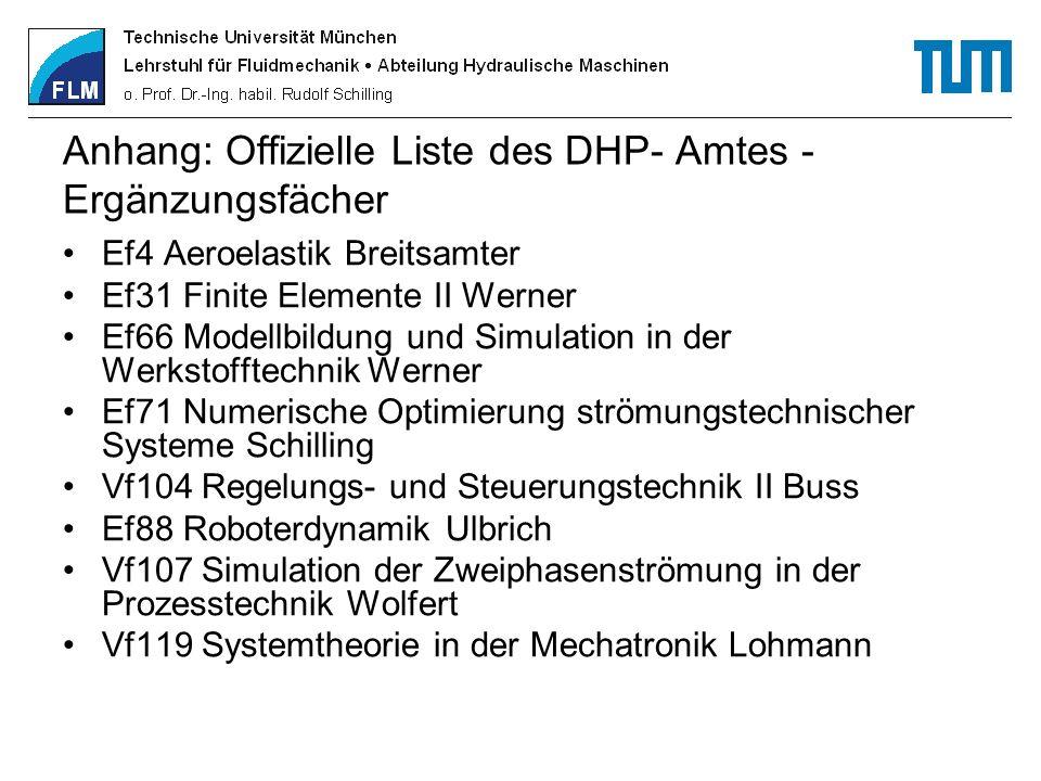 Anhang: Offizielle Liste des DHP- Amtes - Praktika Pk10 CAD/CAM im Strömungsmaschinenbau Schilling Pk29 Finite Elemente Wall Pk30 Numerische Simulation realer Strömungen Praktikum Schilling Pk45 Simulation thermo-fluiddynamischer Prozesse Polifke