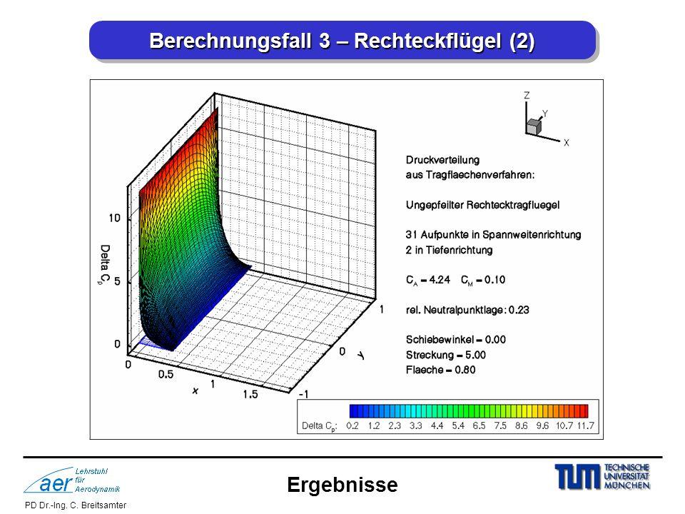 PD Dr.-Ing. C. Breitsamter Berechnungsfall 3 – Rechteckflügel (2) Ergebnisse