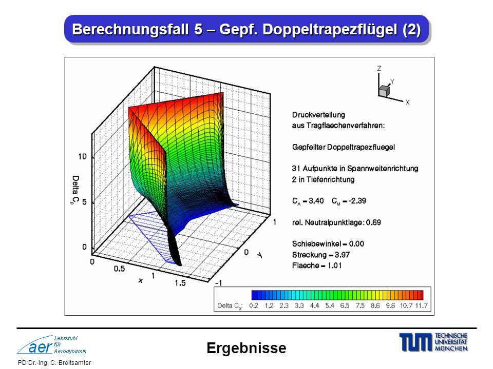 PD Dr.-Ing. C. Breitsamter Berechnungsfall 5 – Gepf. Doppeltrapezflügel (2) Ergebnisse