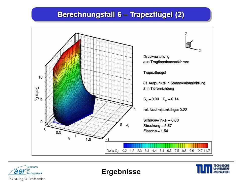 PD Dr.-Ing. C. Breitsamter Berechnungsfall 6 – Trapezflügel (2) Ergebnisse