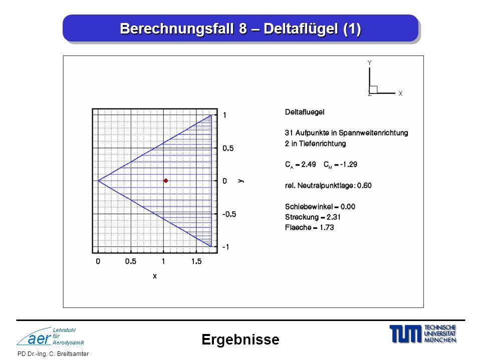 PD Dr.-Ing. C. Breitsamter Berechnungsfall 8 – Deltaflügel (1) Ergebnisse