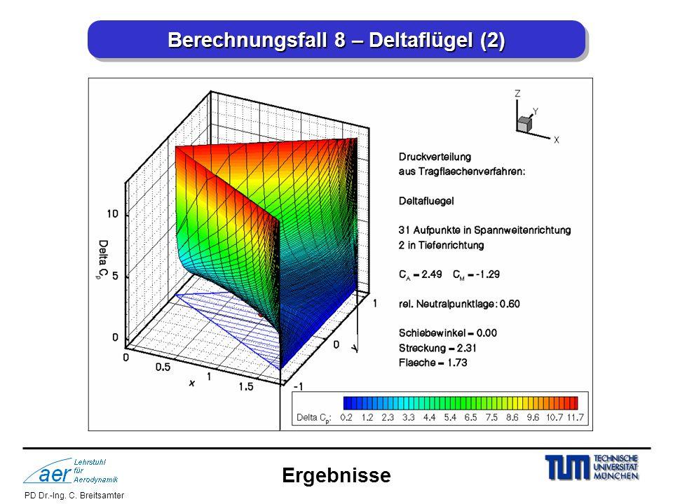PD Dr.-Ing. C. Breitsamter Berechnungsfall 8 – Deltaflügel (2) Ergebnisse