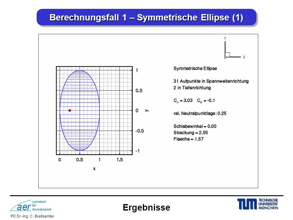 PD Dr.-Ing. C. Breitsamter Berechnungsfall 1 – Symmetrische Ellipse (1) Ergebnisse