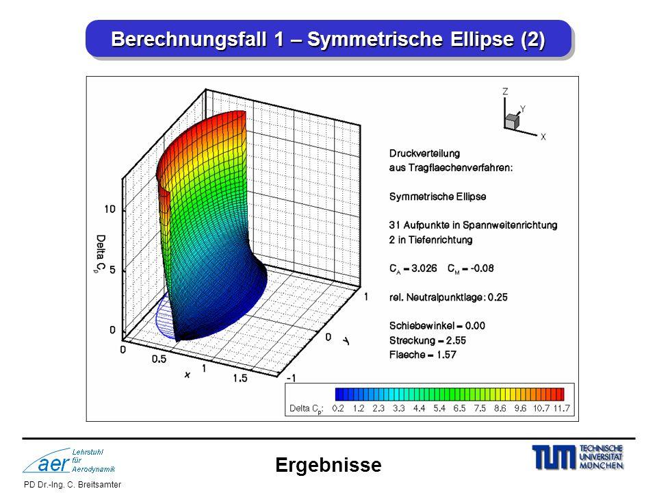 PD Dr.-Ing. C. Breitsamter Berechnungsfall 1 – Symmetrische Ellipse (2) Ergebnisse