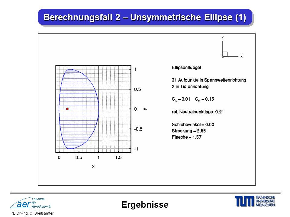 PD Dr.-Ing. C. Breitsamter Berechnungsfall 2 – Unsymmetrische Ellipse (1) Ergebnisse