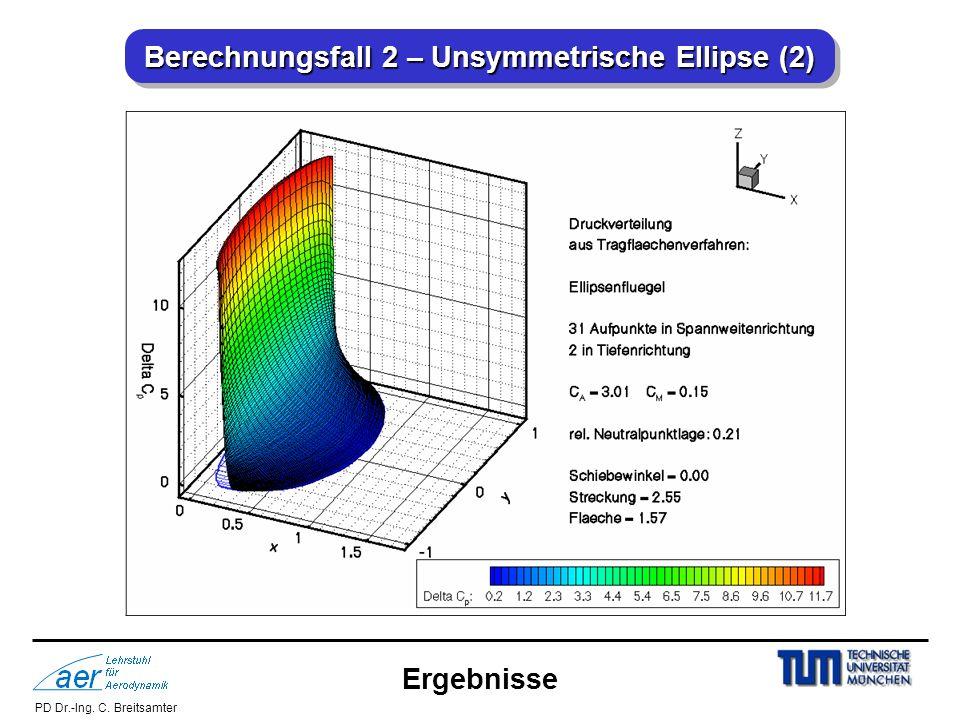 PD Dr.-Ing. C. Breitsamter Berechnungsfall 2 – Unsymmetrische Ellipse (2) Ergebnisse