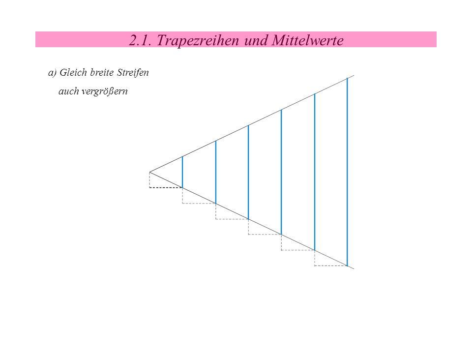 2.1. Trapezreihen und Mittelwerte a) Gleich breite Streifen auch vergrößern