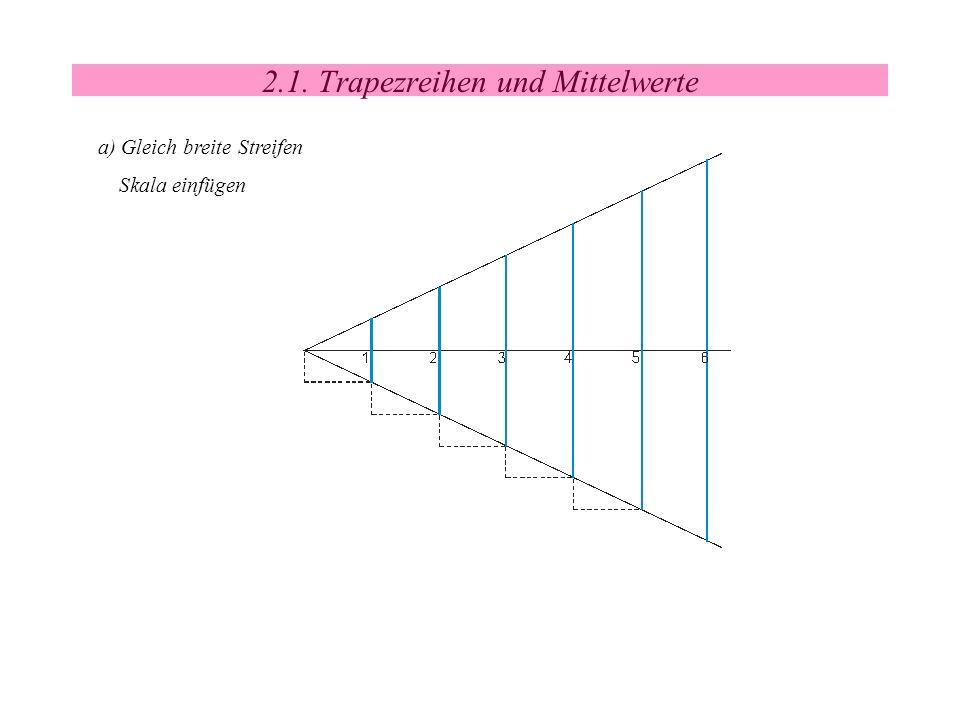 2.1. Trapezreihen und Mittelwerte a) Gleich breite Streifen Skala einfügen