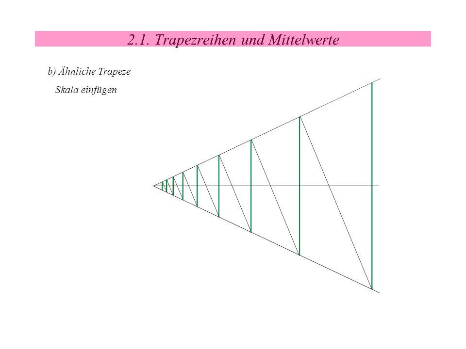 2.1. Trapezreihen und Mittelwerte b) Ähnliche Trapeze Skala einfügen