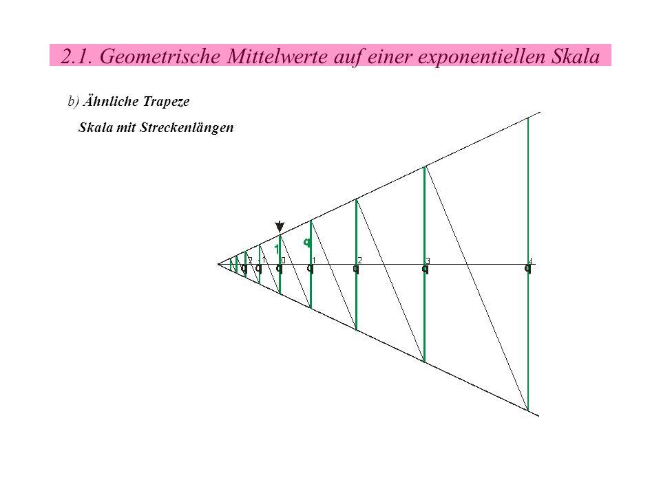 2.1. Geometrische Mittelwerte auf einer exponentiellen Skala b) Ähnliche Trapeze Skala mit Streckenlängen