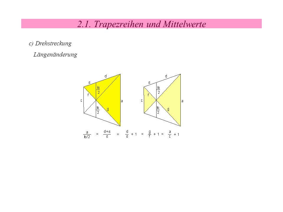 2.1. Trapezreihen und Mittelwerte c) Drehstreckung Längenänderung